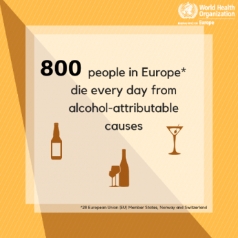 Alcohol consumption, harm and policy response fact sheets for 30 European countries, WHO 2018